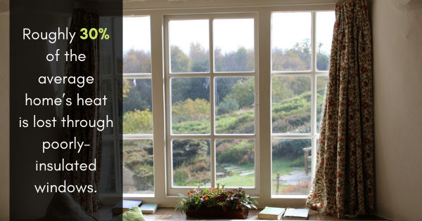 Everything You Need to Know About Replacement Windows